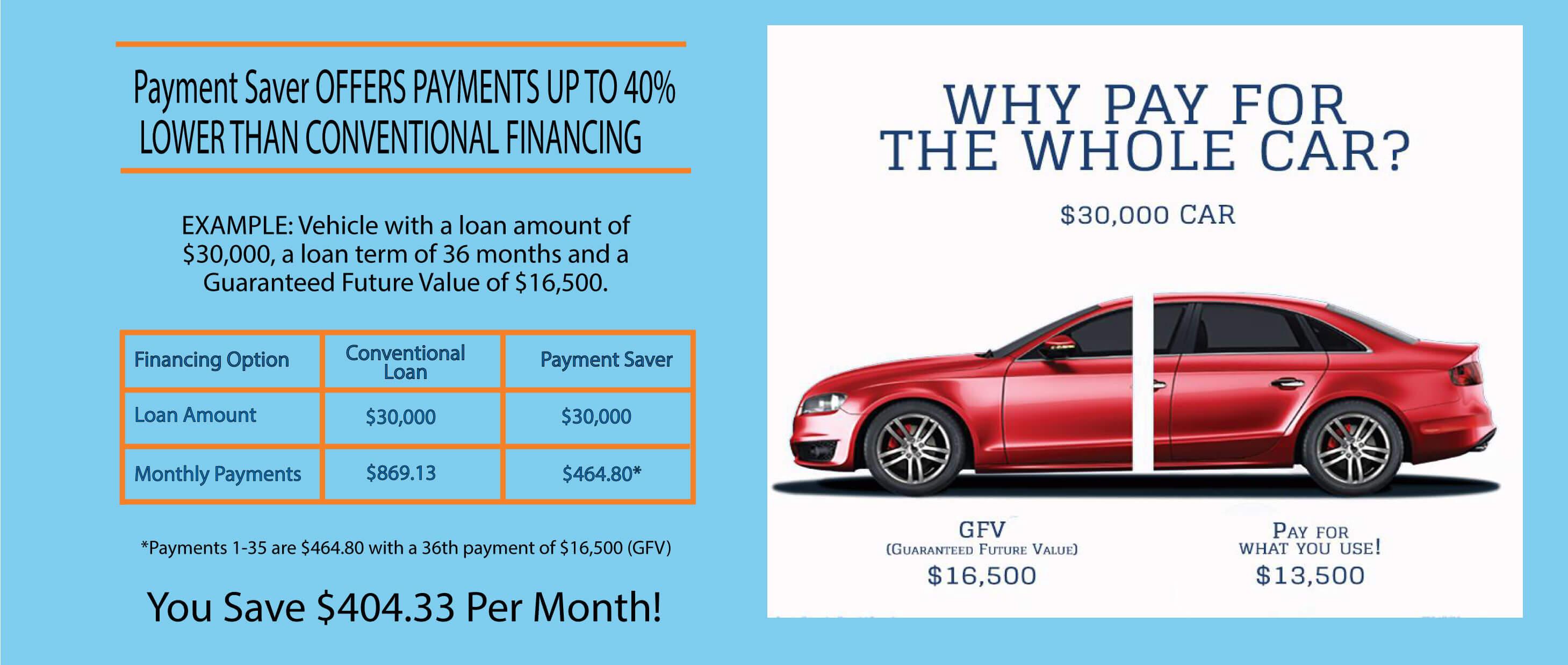Apr for cash advances discover image 7